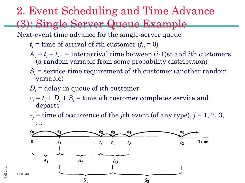 Single server queue simulation