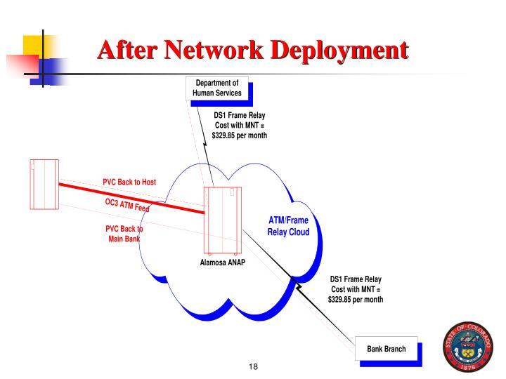 After Network Deployment