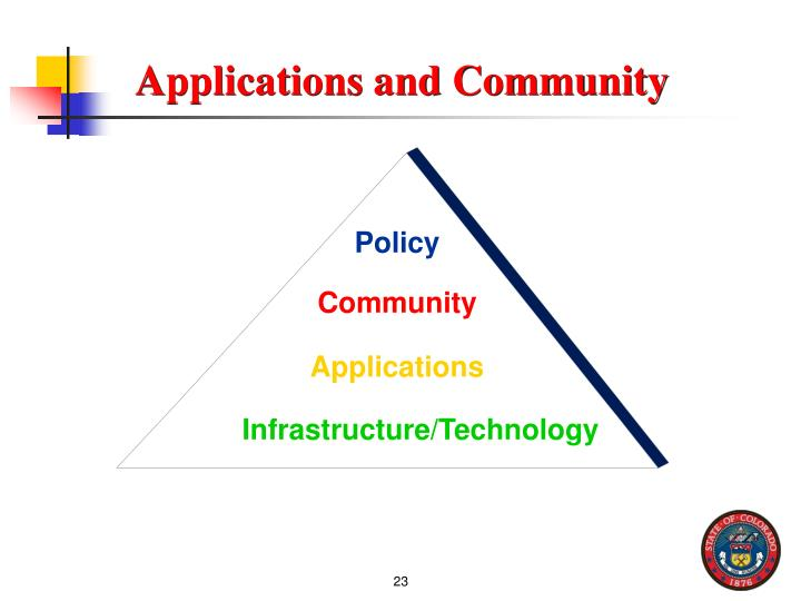 Applications and Community