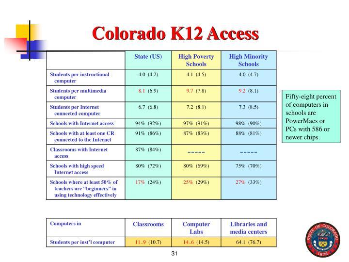 Colorado K12 Access