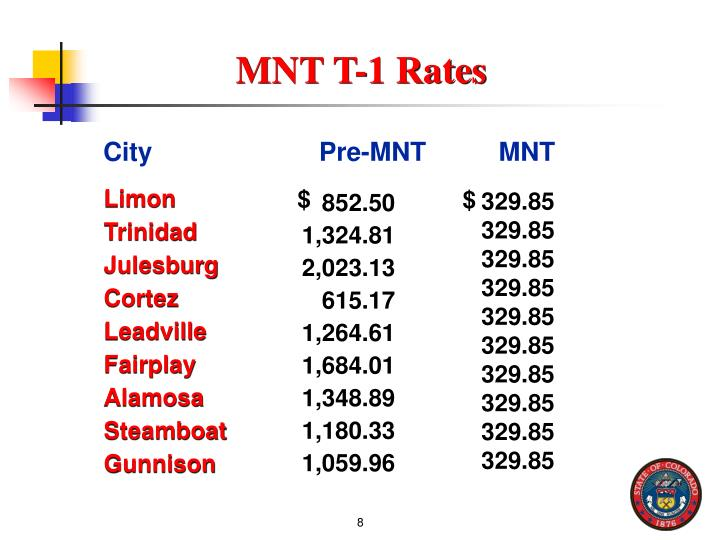 MNT T-1 Rates