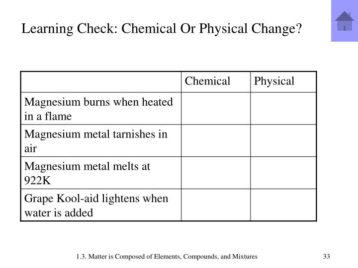 Learning Check: Chemical Or Physical Change?