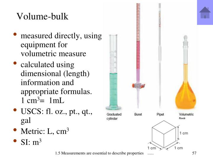 measured directly, using equipment for volumetric measure