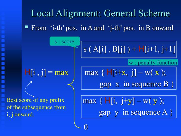 Local Alignment: General Scheme