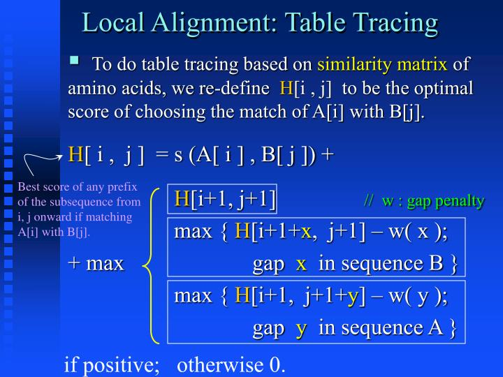 Local Alignment: Table Tracing