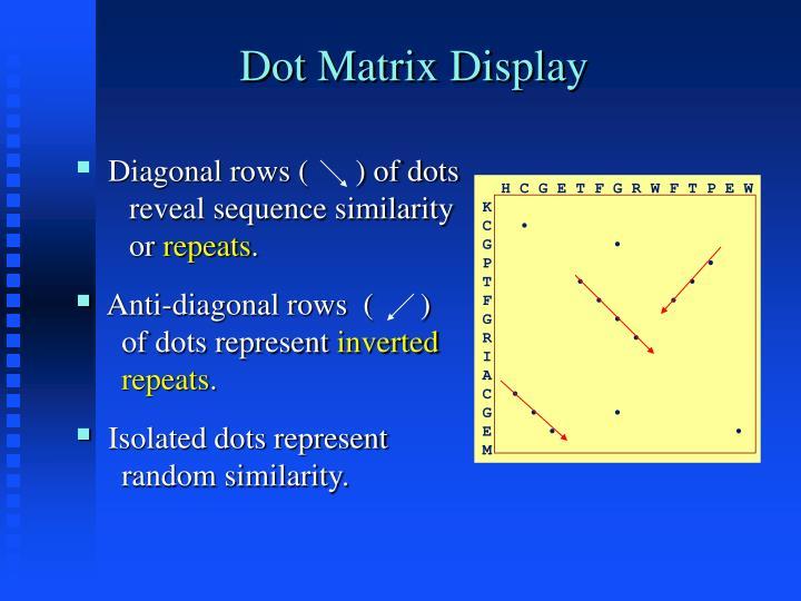 Dot Matrix Display