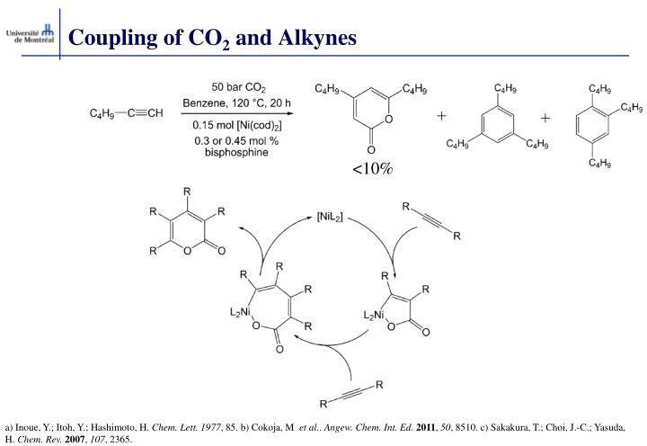 Coupling of CO
