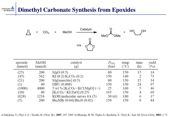 Dimethyl Carbonate Synthesis from Epoxides