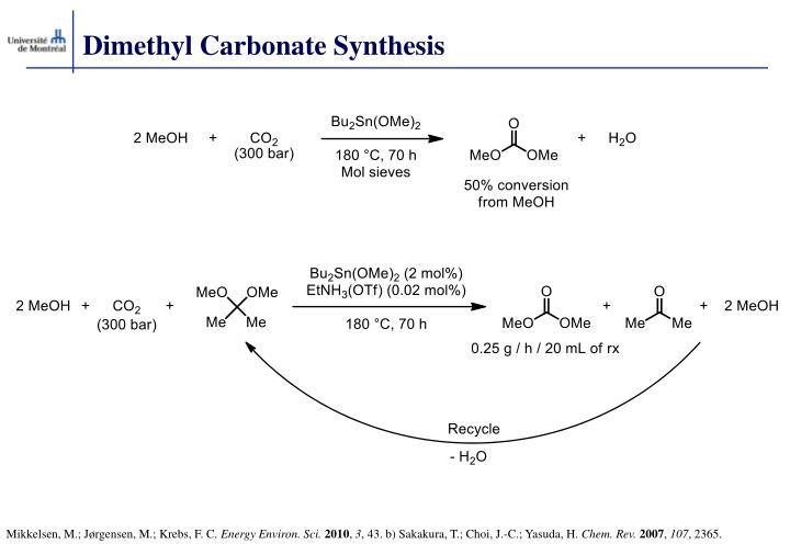 Dimethyl Carbonate Synthesis