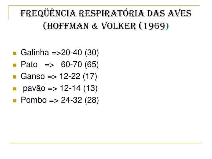 FREQÜÊNCIA RESPIRATÓRIA DAS AVES (Hoffman & Volker (1969