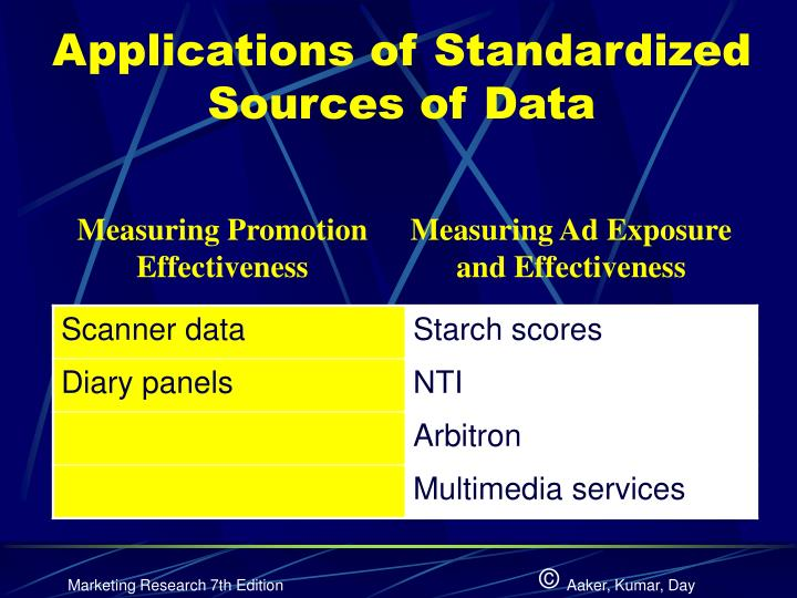 Applications of Standardized Sources of Data