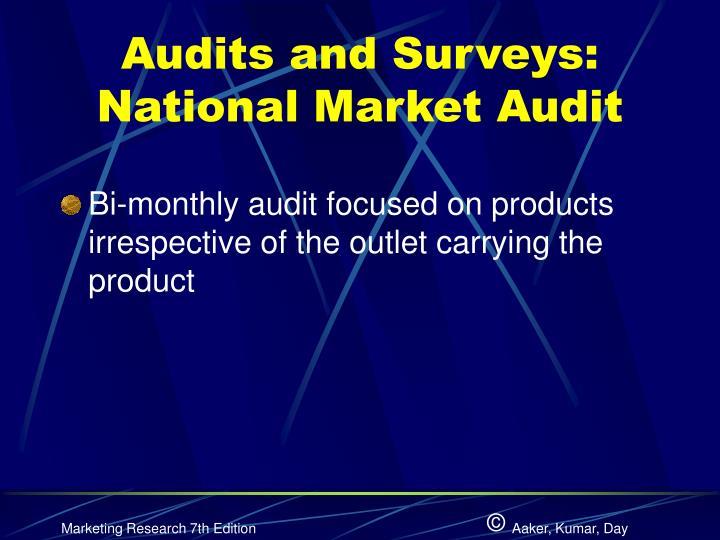 Audits and Surveys: