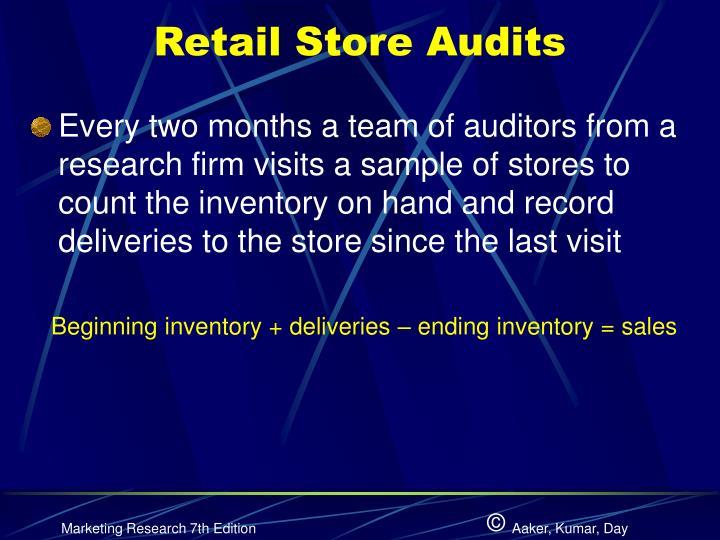 Retail Store Audits