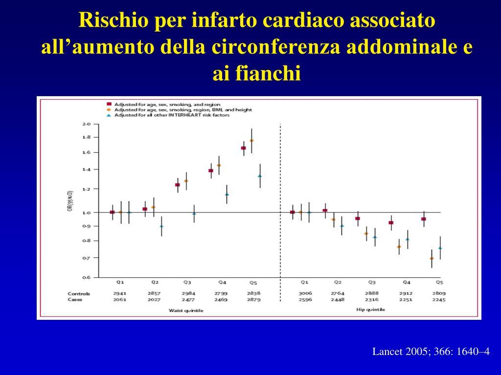 PPT - Diabete Mellito e Rischio Cardiovascolare PowerPoint..
