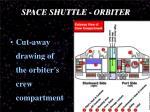 space shuttle orbiter1