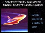 space shuttle return to earth re entry and landing1