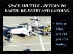 space shuttle return to earth re entry and landing4