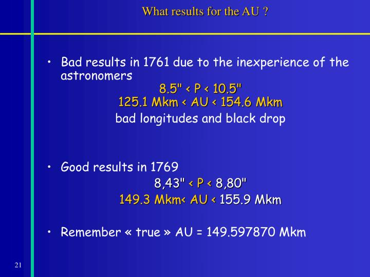 What results for the AU ?