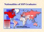 nationalities of ssp graduates
