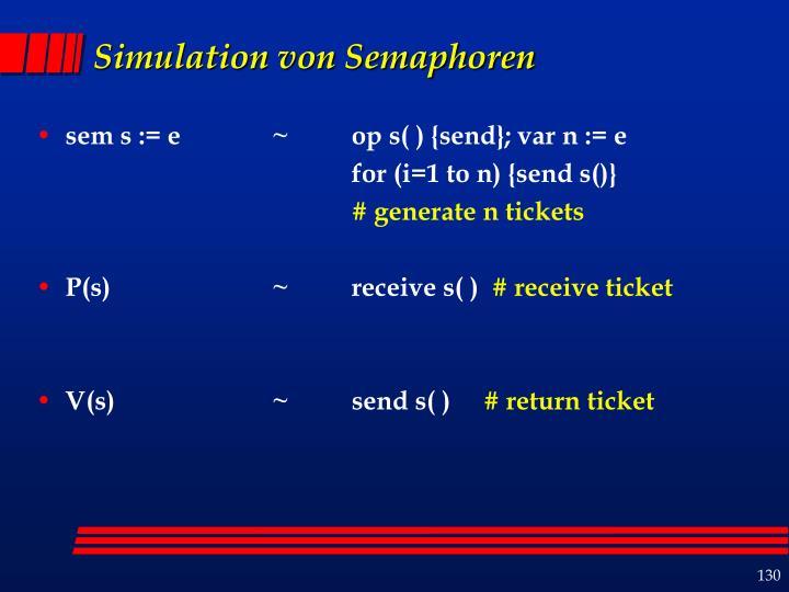 Simulation von Semaphoren