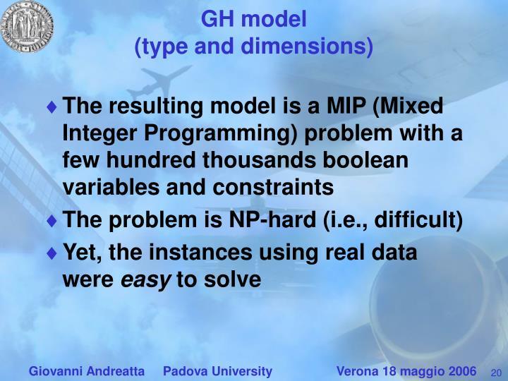 GH model