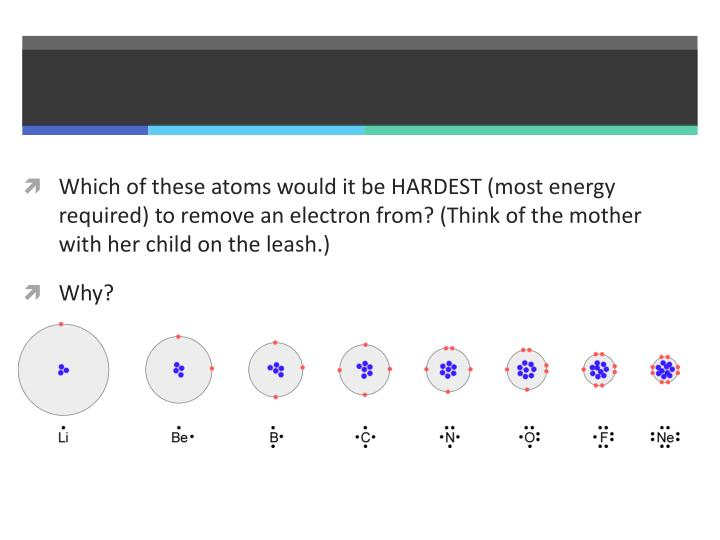 Which of these atoms would it be HARDEST (most energy required) to remove an electron from? (Think of the mother with her child on the leash.)
