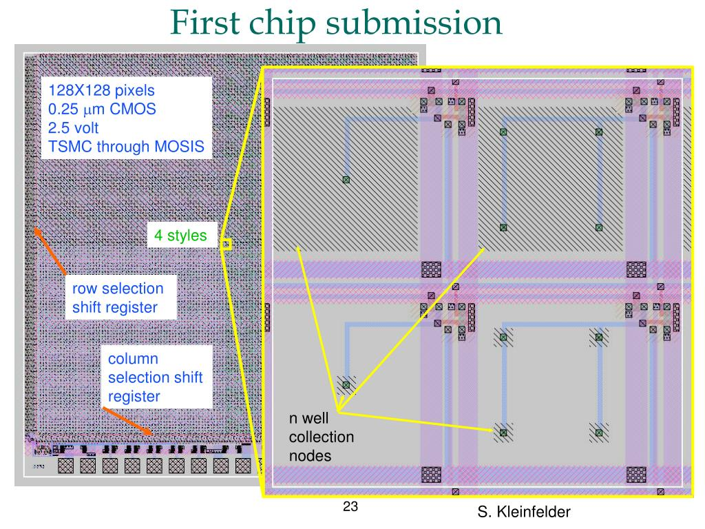 PPT - Active Pixels for a new Inner Vertex Detector for STAR