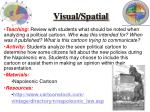 visual spatial1