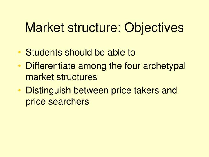 week 4 differentiating between market structures Eco 365 week 4 differentiating between market structures presentation (new , starbucks)pptx description reviews (2) you will apply important microeconomics concepts toward the competitive strategies of an organization that operates in an industry of your choice.