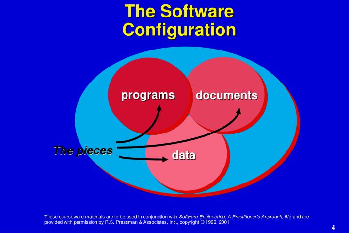 The Software Configuration