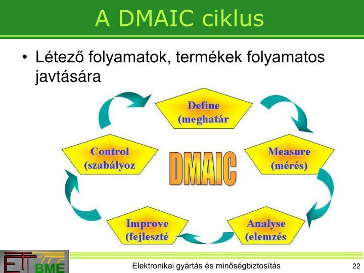 A DMAIC ciklus