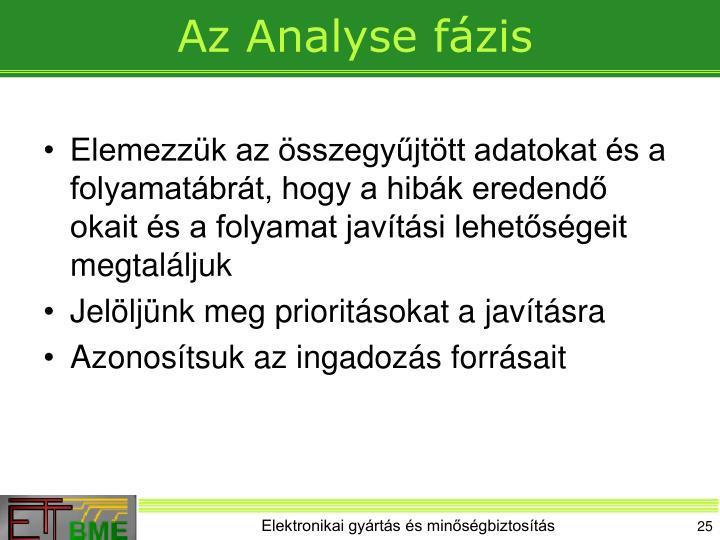 Az Analyse fázis