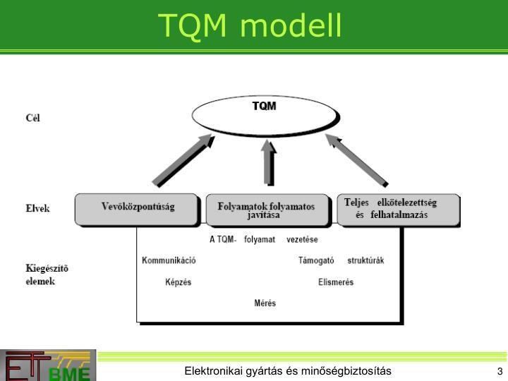 Tqm modell