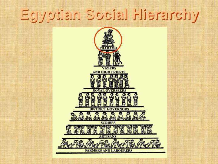 Egyptian Social Hierarchy