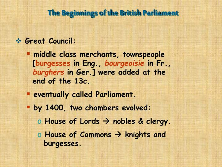 The Beginnings of the British Parliament
