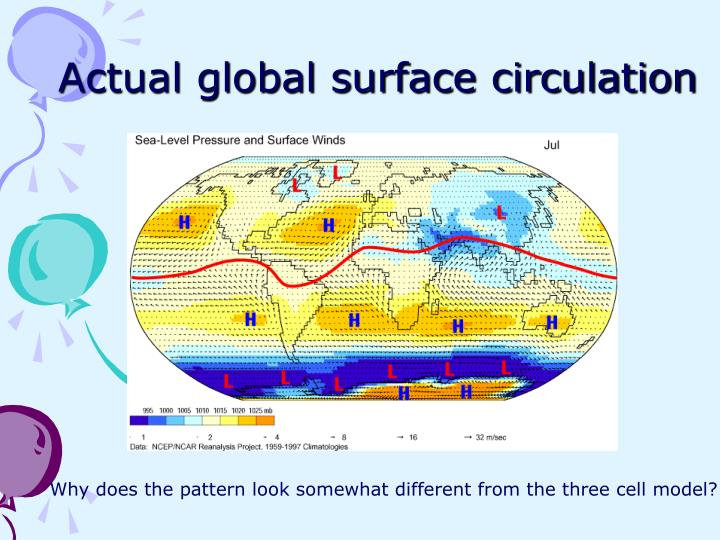 an essay on atmospheric circulation and global energy balance Read this essay on atmospheric issues interferes with the natural balance of the major gases and behind atmospheric circulation is solar energy.