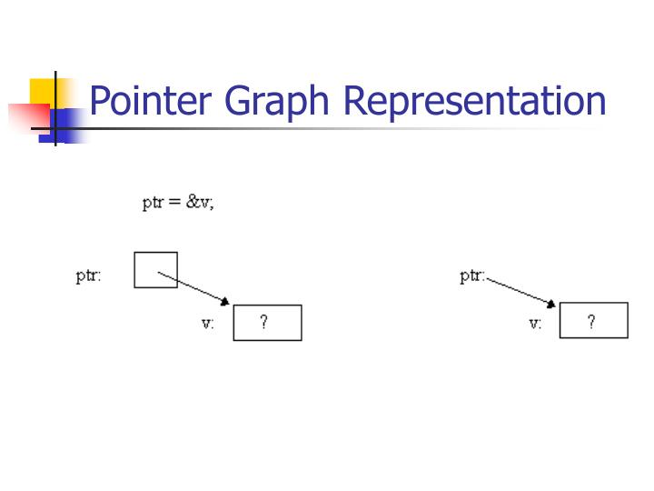Pointer Graph Representation