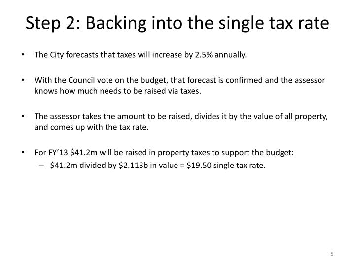 Step 2: Backing into the single tax rate