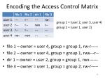 encoding the access control matrix