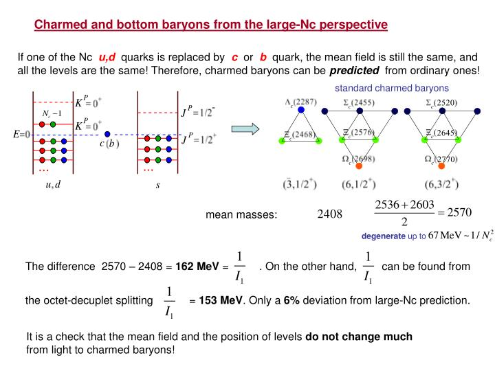 Charmed and bottom baryons from the large-Nc perspective