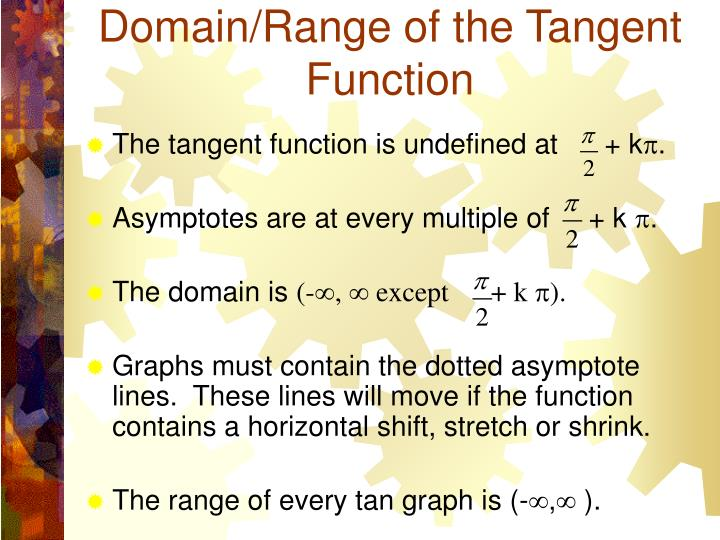 Domain range of the tangent function