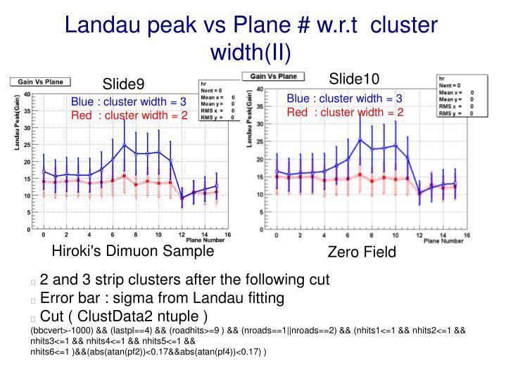 Landau peak vs Plane # w.r.t  cluster width(II)