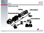 asys line call