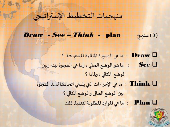 منهجيات التخطيط الإستراتيجي