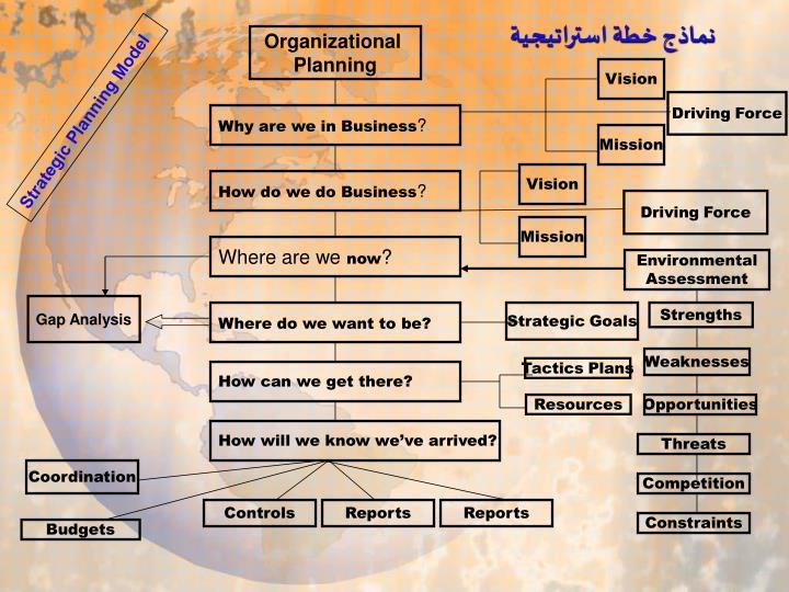 نماذج خطة استراتيجية