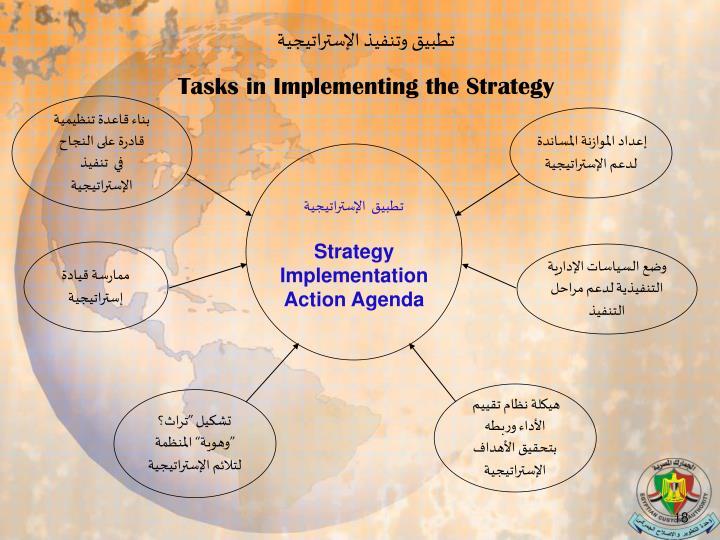 تطبيق وتنفيذ الإستراتيجية