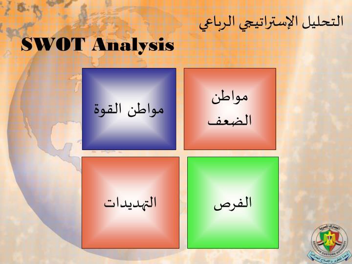 التحليل الإستراتيجي الرباعي