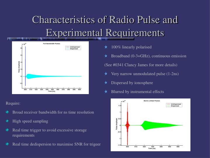 Characteristics of Radio Pulse and Experimental Requirements