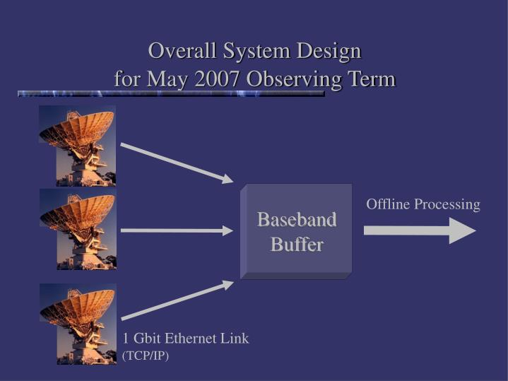 Overall System Design