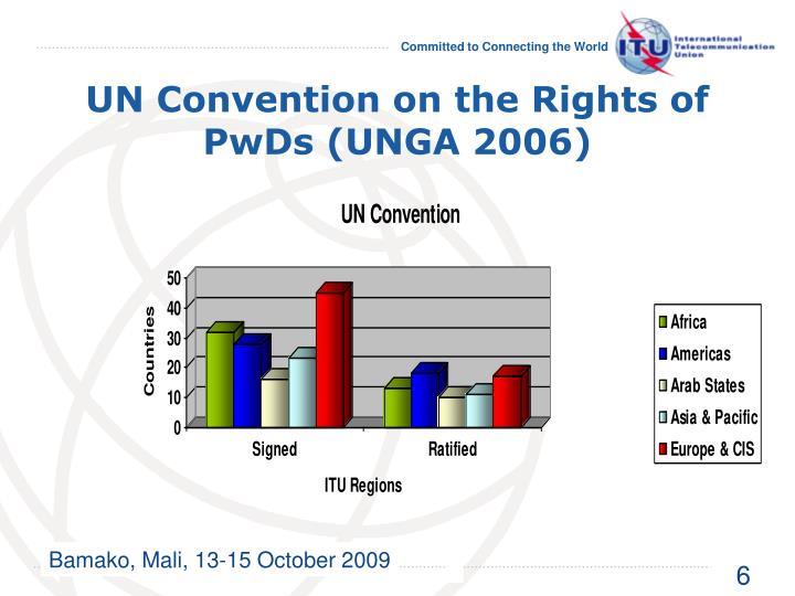 UN Convention on the Rights of PwDs